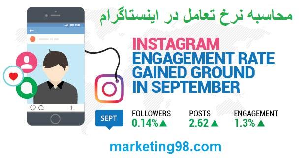 نرخ تعامل یا Engagement Rate در اینستاگرام