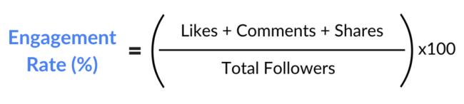 ابزار محاسبه نرخ تعامل اینستاگرام